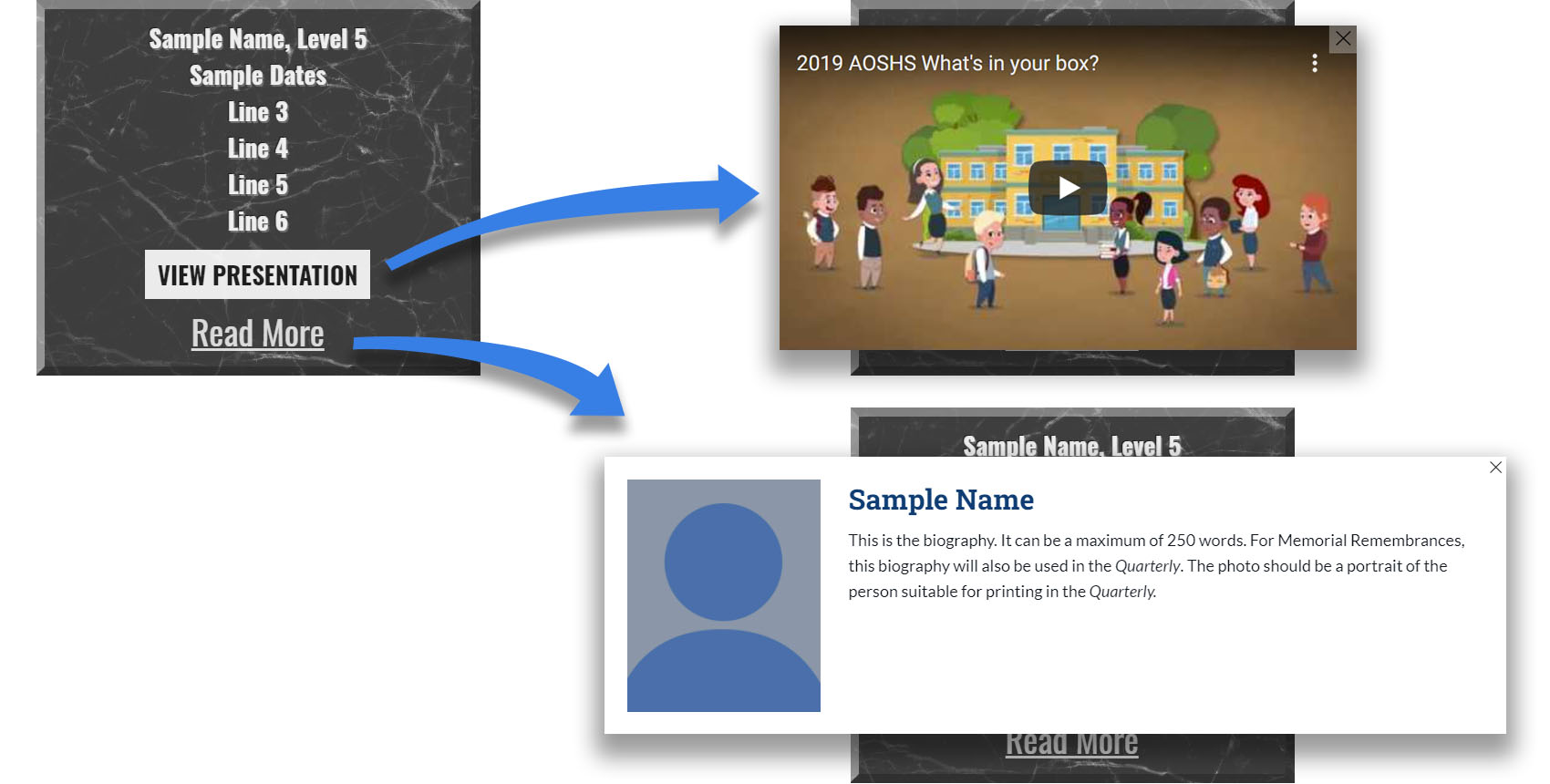 Sample image of Level 5 tile with example presentation, photo, and biography